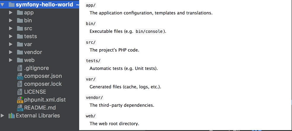 Understanding the Directory Structure¶ Symfony