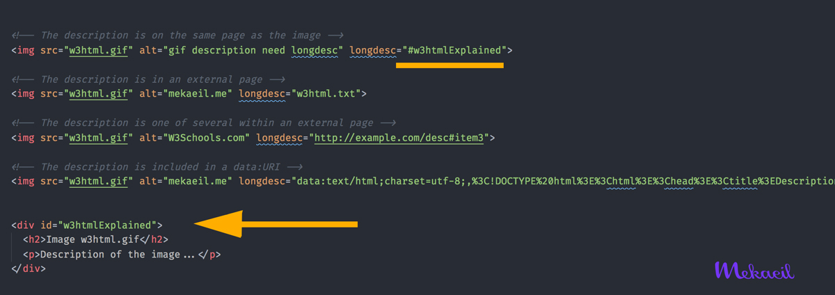 longdesc attribute in image tag