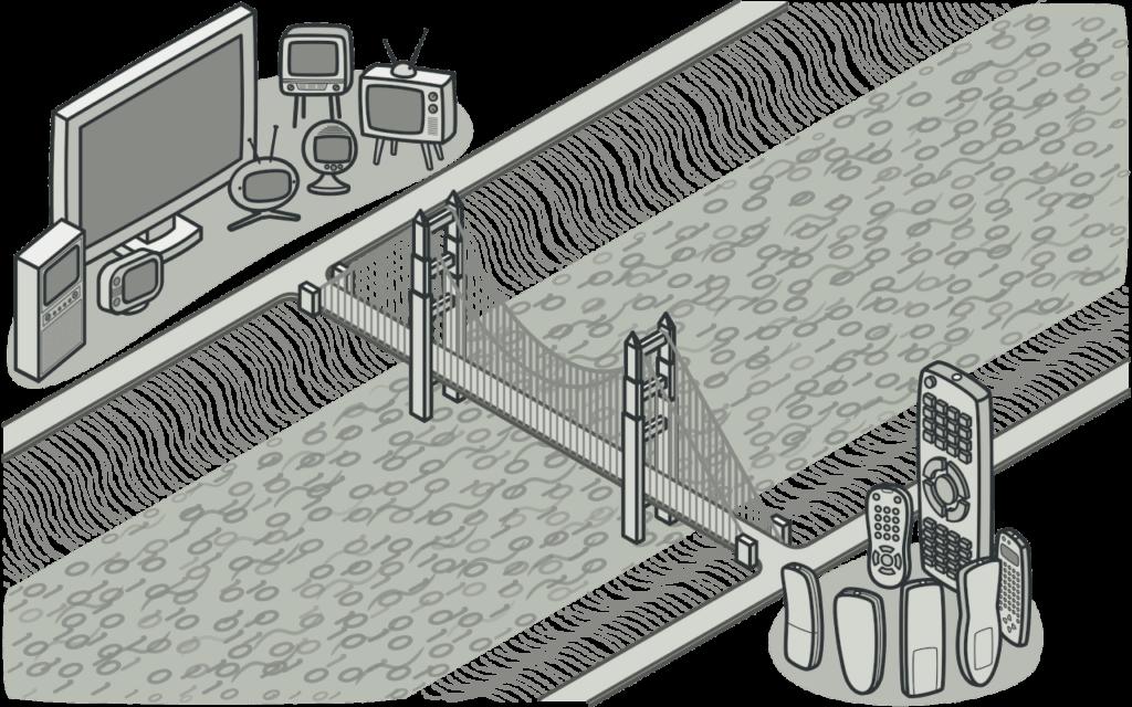 Bridge Design Pattern